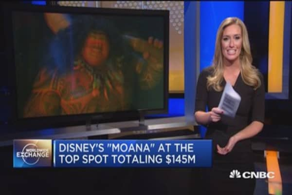 Disney's 'Moana' totals $145M since opening