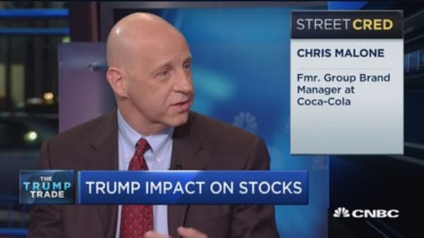 Malone: These stocks could be easy Trump targets