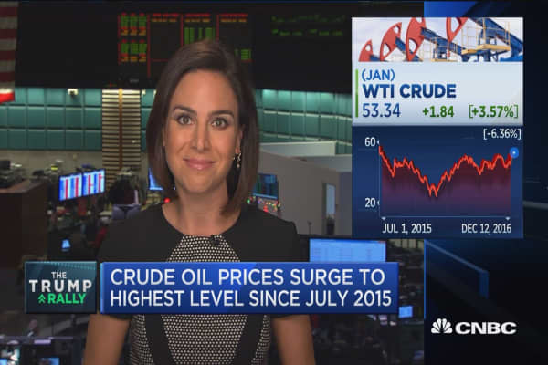 Oil soars on output deal