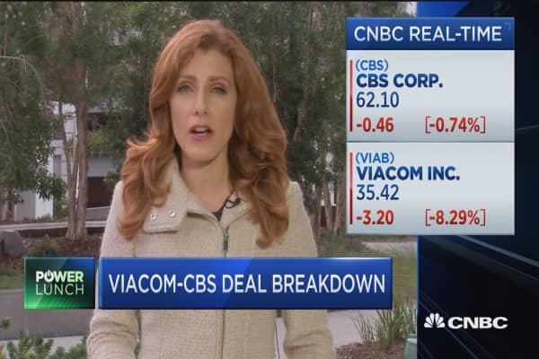 Viacom-CBS deal breakdown
