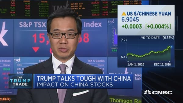 Trump talks tough with China: Impact on China stocks?
