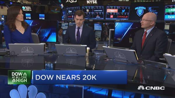 Dow nears 20K