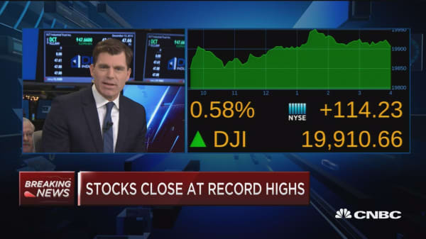 Dow inches closer to 20K