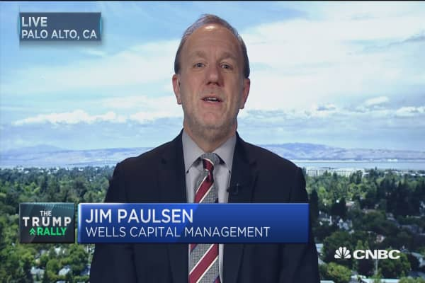 Markets showing signs it's 1987 all over again: Jim Paulsen