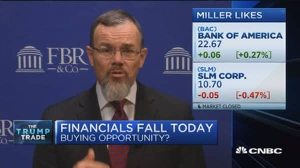 Miller: What these banks need are higher rates