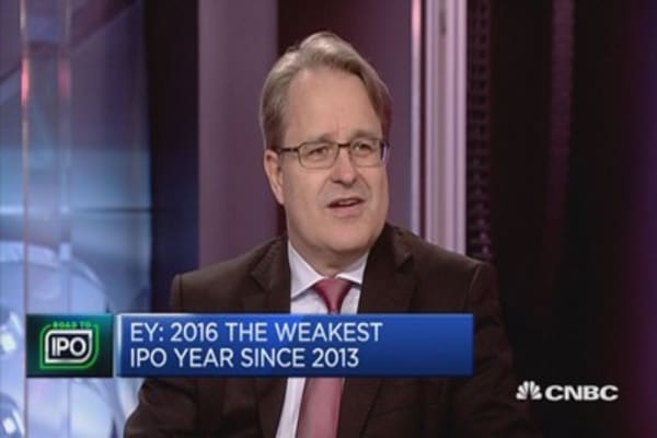 Geopolitics undermining confidence in IPO market: EY