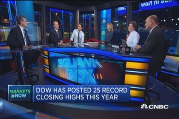 Fed's tone 'perfect': David Bianco