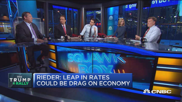 Fed's path to normalization