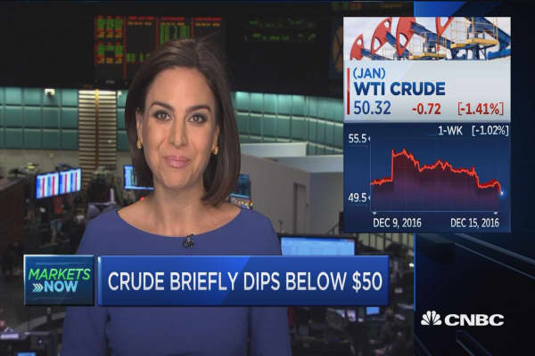 Stronger dollar weighs on oil