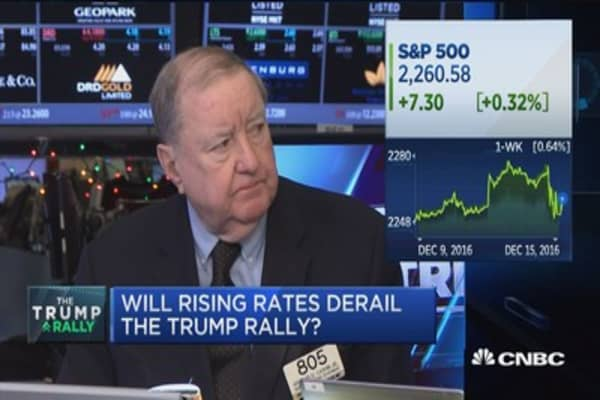 Cashin: Some sentiment indicators reaching extremes