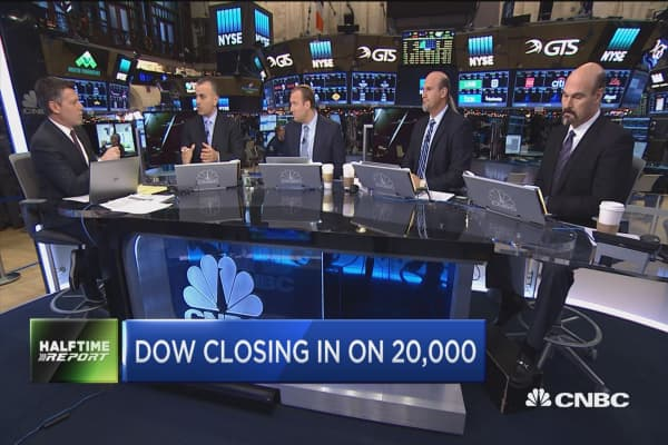 Obstacles on the race to Dow 20K