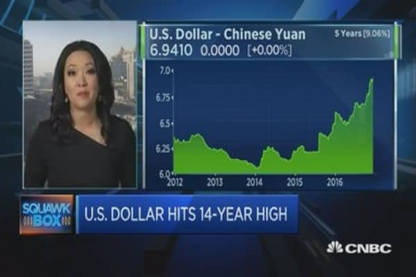 Chinese policymakers struggle with yuan depreciation