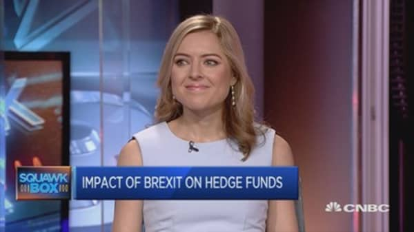 How hedge funds have capitalized on Brexit volatility