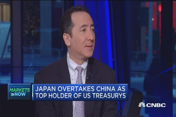 Japan overtakes China as top holder of US Treasurys