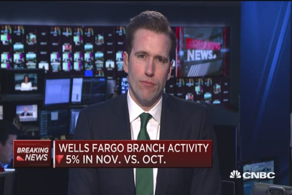 Wells Fargo retail activity in line with expectations