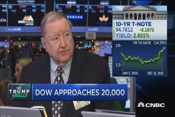 Let's hope Dow 20K not a struggle like Dow 10K: Cashin