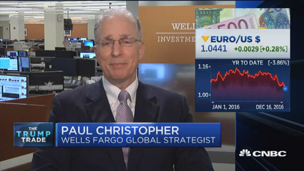 A Chinese financial crisis is our #1 worry for US investors: Christopher