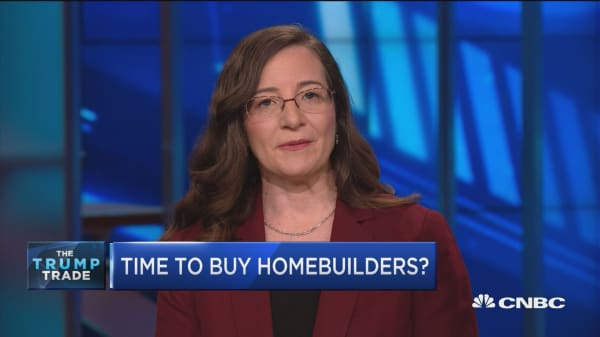 Time to buy homebuilders?