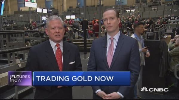 Futures Now: Has the gold trade lost its luster?
