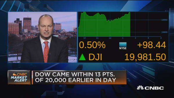 Arone: Strength in dollar is a concern for markets