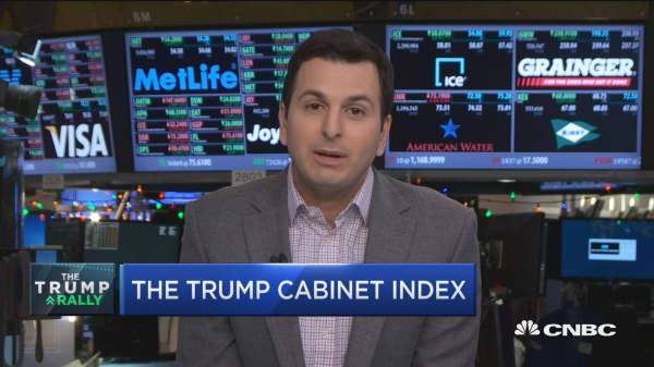 Trump Cabinet's are stocks beating the market