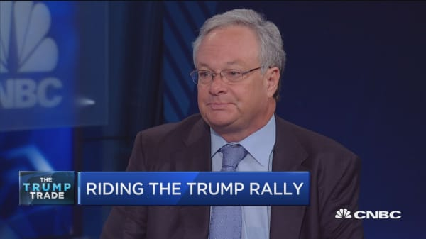 Trading the Trump rally