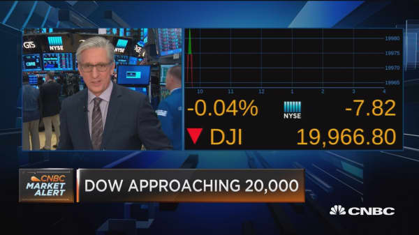 Pisani: Very sloppy action right now