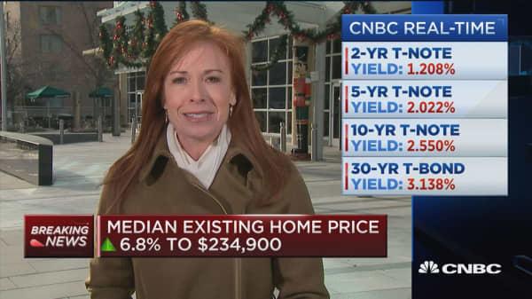 November existing home sales up 0.7%