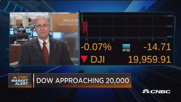 Christopher: Seeing additional optimism from investors