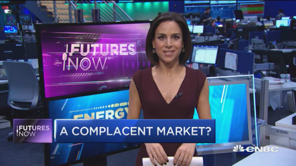 Futures Now: VIX falls to 16-month low
