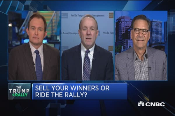 Sell your winners or ride the rally?