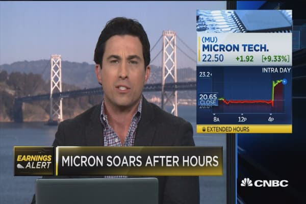 Micron soars after hours