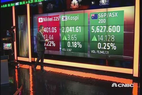 Asian markets open mixed