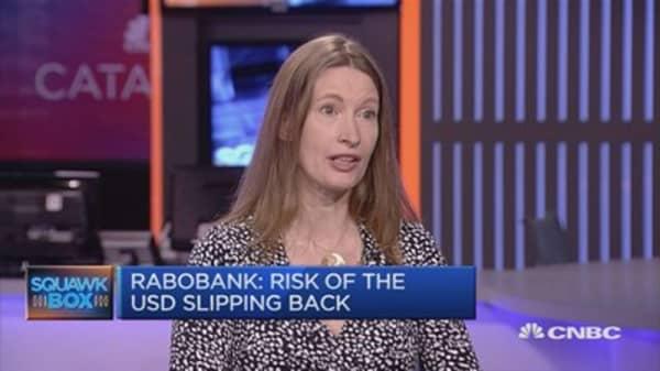 Doubt EUR/USD will blast through parity: Rabobank