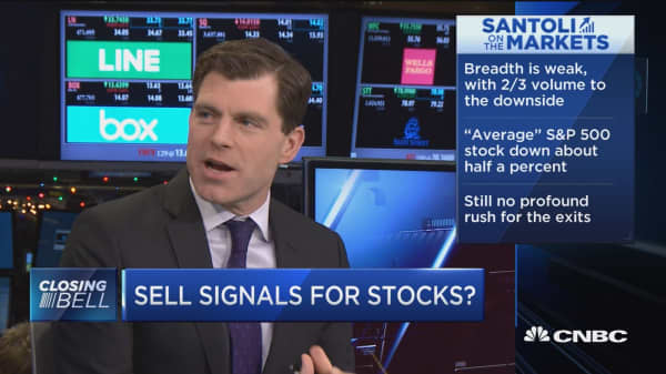 Santoli: Don't think market is doing anything unusual