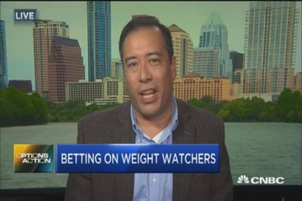 Options Action: Betting on Weight Watchers