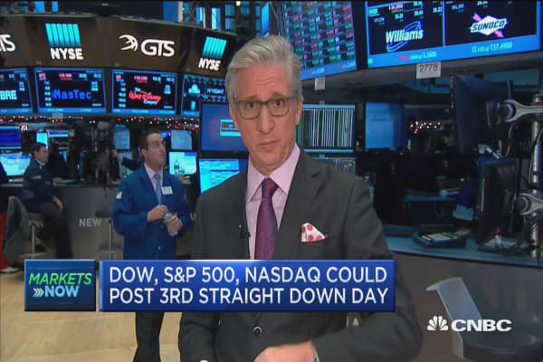 Pisani: Trump tweets and the market