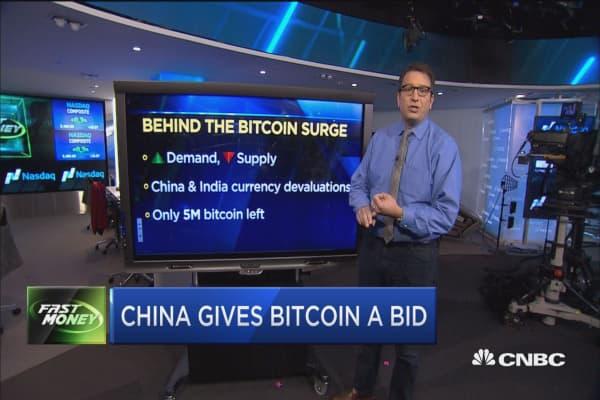 China gives Bitcoin a bid