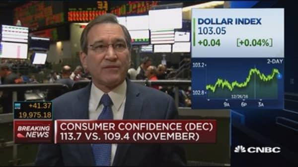 Consumer confidence at 113.7 in Dec.