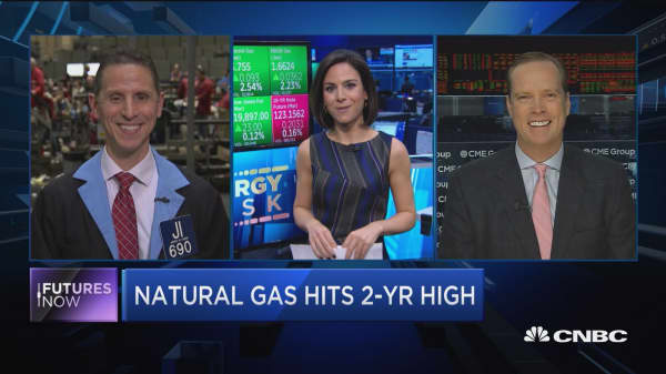 Futures Now: Natural gas hits 2-year high