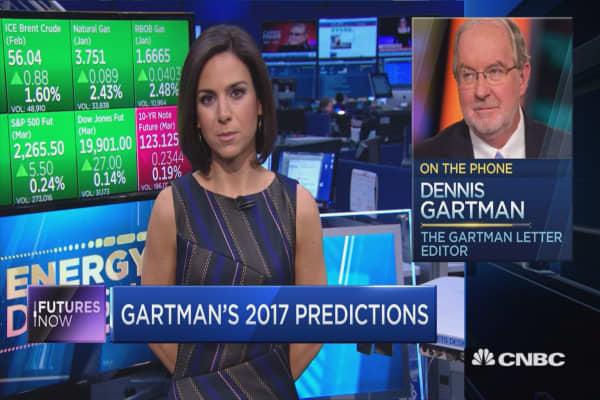 Dennis Gartman's commodity calls for 2017