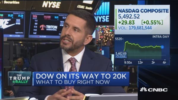 What to buy on the way to Dow 20K