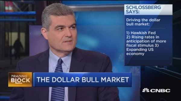 US dollar seems 'unstoppable' here: Boris Schlossberg