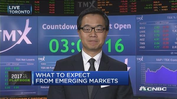 Emerging market opportunities: Pro