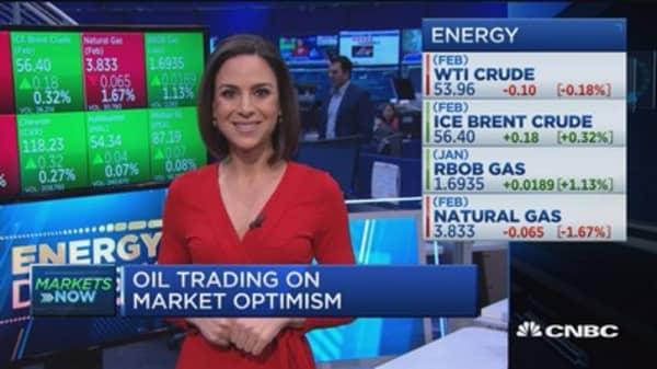 Oil trading on market optimism