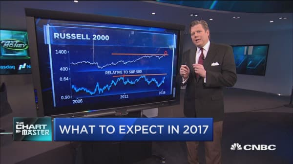 This will be a key theme for markets in 2017