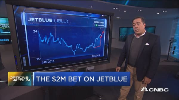 Options Action: The $2M bet on JetBlue