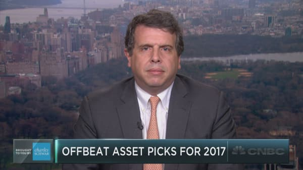 Nick Colas's (offbeat) asset picks for 2016