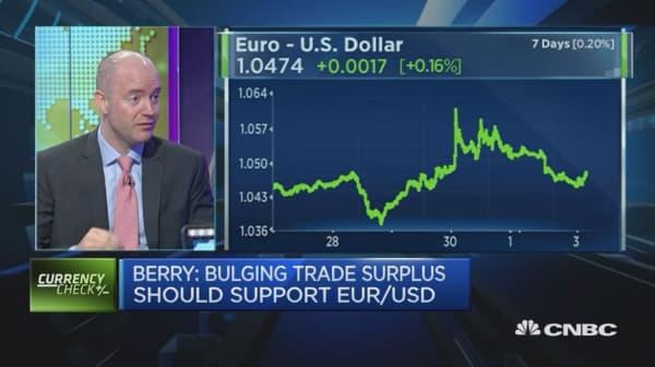 Dollar to flatline, at first: Strategist