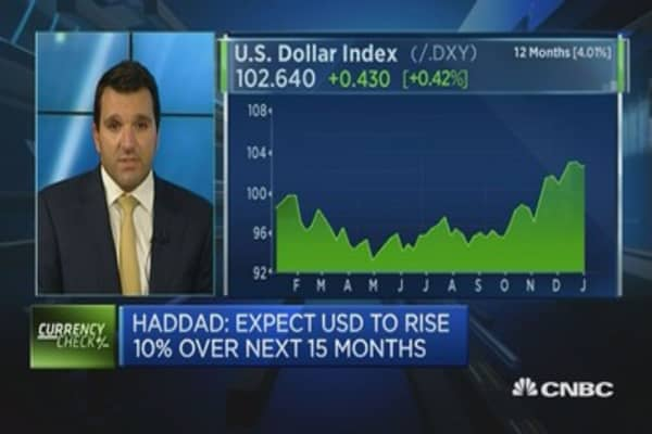 USD to rally 10% more: Strategist